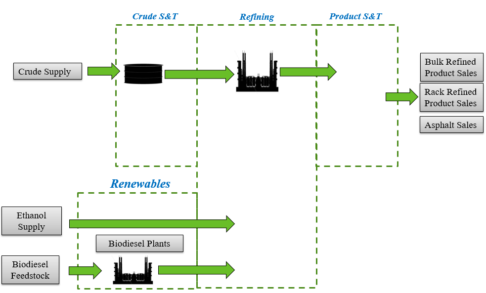 2016-11-11-10_48_25-refinery-diagram-and-pie-chart-powerpoint