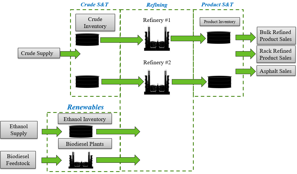 2016-11-18-22_16_58-refinery-diagram-and-pie-chart-powerpoint